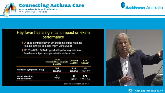 Role of rhinitis in asthma management...