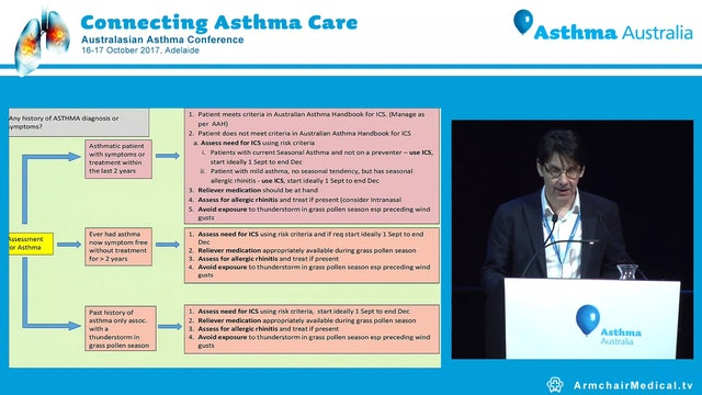Epidemic thunderstorm asthma Victoria's state of preparedness Dr Danny Csutoros