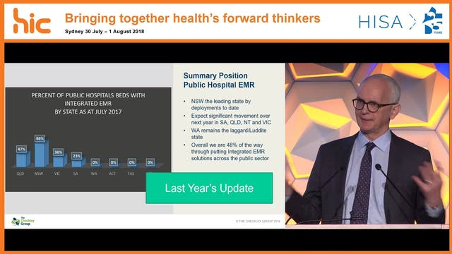 EMR in Australia The state of the nation 2018 Bruce Pedersen