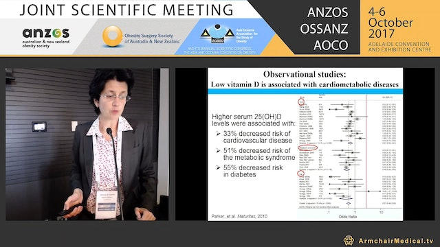 Vitamin D supplementation has no effect on insulin sensitivity or secretion in vitamin D-deficient, overweight or obese adults a randomized placebo-controlled trial. - Barbora de Courten