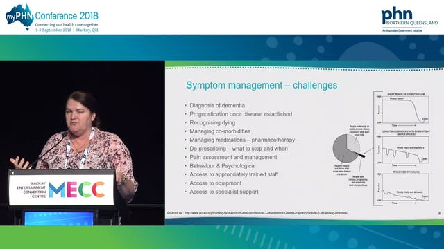 Palliative care and dementia Managing complex symptoms Marg Adams