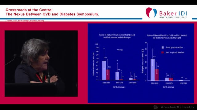 Chronic disease in remote-living Aboriginal people in the context of epidemiologic and health transitions Prof Wendy Hoy