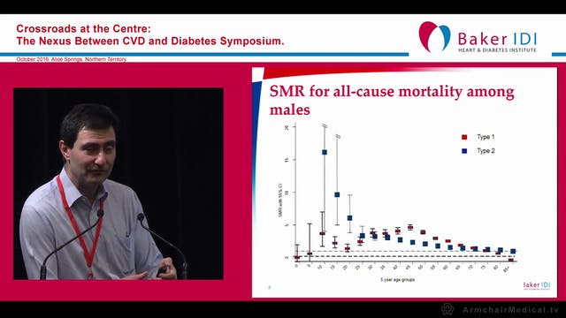 The epidemiology of the links between diabetes & CVD Prof Jonathan Shaw