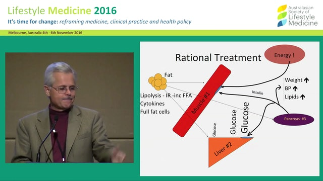 Reversing Type 2 Diabetes, a practical  reality Dr George Guthrie (President  ACLM)