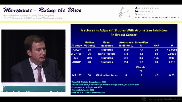 Medications that adversely affect bone density Prof Peter Ebeling AO