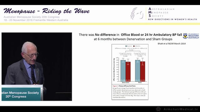 Hypertension in Post-Menopausal Women Prof Lawrence Beilin AO
