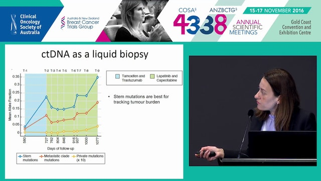 Liquid Biopsies Characterising the Ca...