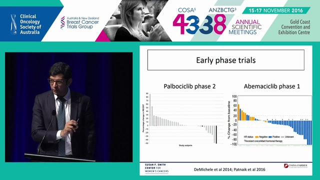 CDK46 inhibition in breast cancer the...