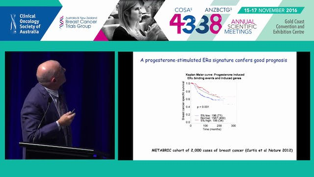 Targeting progesterone and androgen r...