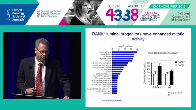 RANK Ligand as a Target for Breast Cancer Prevention in BRCA1 Mutation Carriers Geoffrey Lindeman