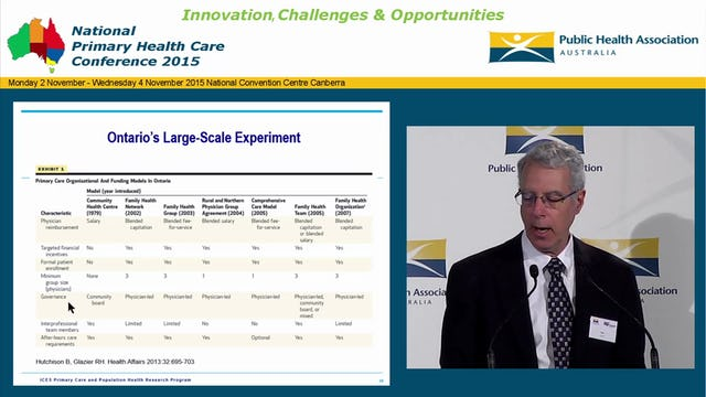 Transforming Primary Care the Canadian Way Successes, Challenges, Leasons Learned and Next Steps Rick Glazier