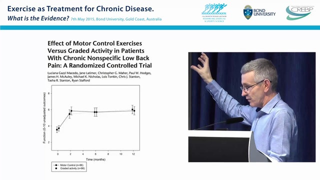 Exercise for Back Pain Prof Chris Maher