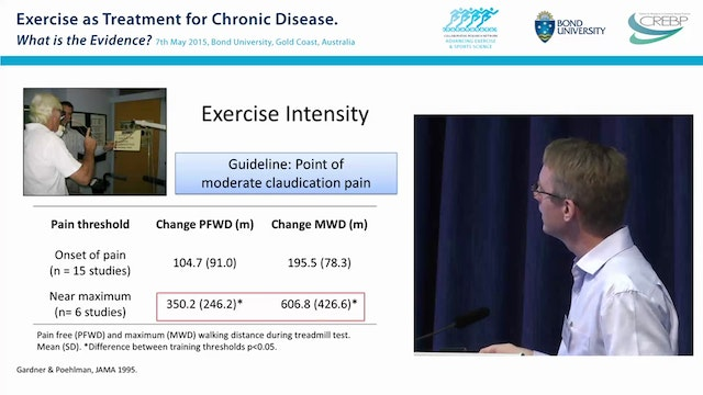 Exercise for the Treatement of Peripheral Arterial Disease AProf Chris Askew
