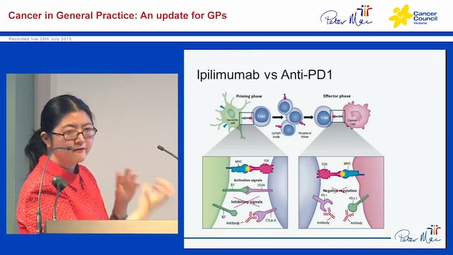 Chemotherapy and immunotherapy side e...