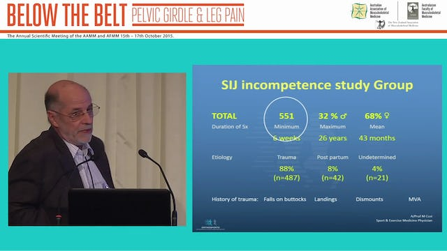Understanding pelvic biomechanics for assessment and treatment of SIJ incompetence A Prof Mel Cusi