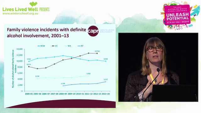 The hidden harms alcohol & its impact on children & families Dr Anne-Marie Laslett, Public Health Research Fellow, National Drug Research Institute & Centre for Alcohol Policy Research, Turning Point