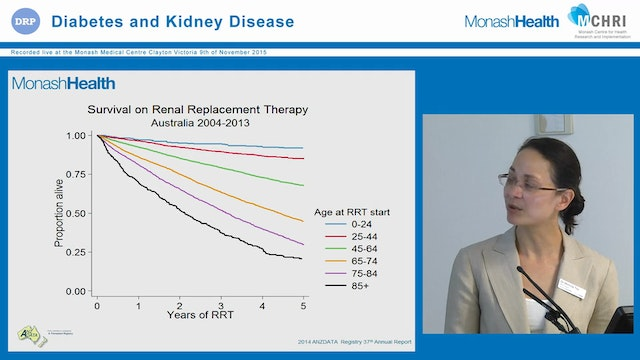 Management of chronic kidney disease ...