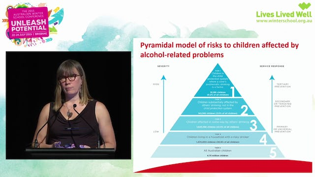 Alcohol harms to others Dr Anne-Marie Laslett, Public Health Research Fellow, National Drug Research Institute & Centre for Alcohol Policy Research, Turning Point