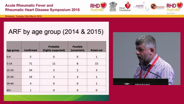 Acute Rheumatic Fever & Rheumatic Heart Disease, Queensland Dr Stephen Lambert