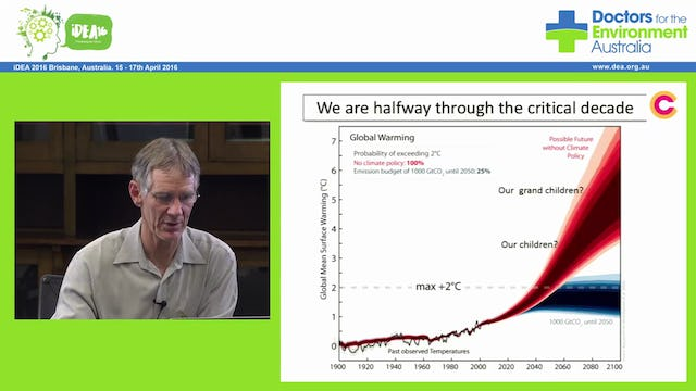 Health implications of climate change Dr David King