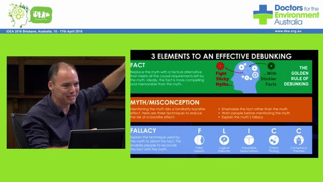 Effective communication for misconceptions & myths John Cook