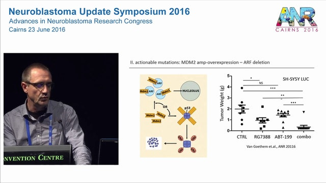 Actionable genomic mutations in Neuroblastoma Dr Frank Speleman Cancer Research Institute Ghent, Belgium