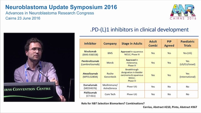 Overview of treatment for relapsed ne...