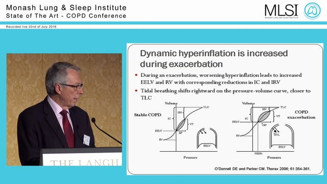 COPD Pathophysiology Prof Peter Frith