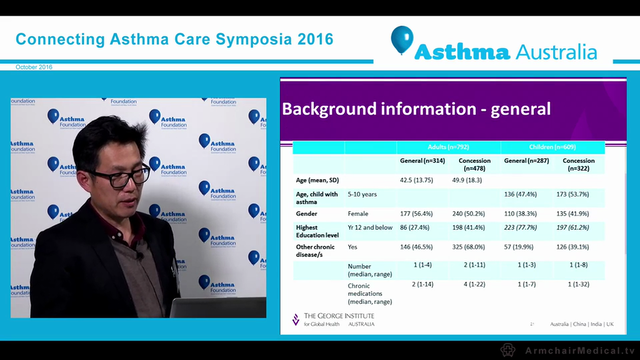 Evaluation of a financial incentive to improve the use of preventer medicines for asthma Professor Stephen Jan, The George Insitute for Health