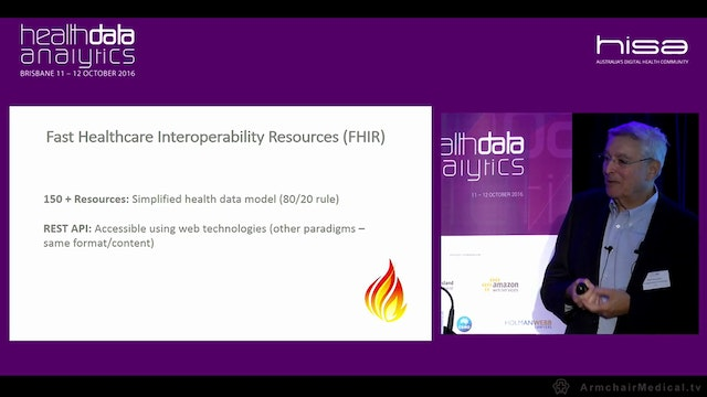 The SMART on FHIR for the Precision Medicine Initiative Prof Mark Braunstein Professor of the Practice, School of Interactive Computing, Georgia Institute of Technology (USA)