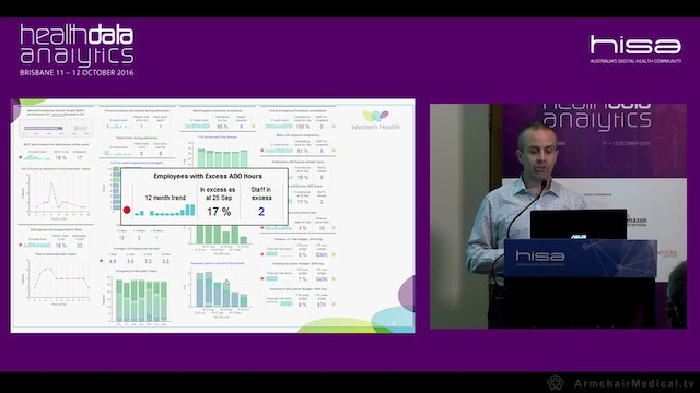 The Ward Dashboard - a key performance measurement tool Mathew Long Western Health