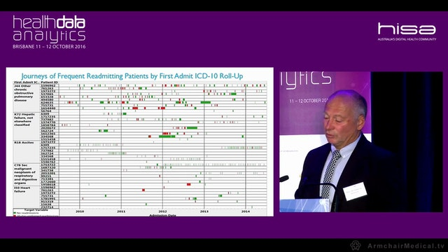 Predicting unplanned hospital readmissions Martin  Rennhackkamp PBT Australia