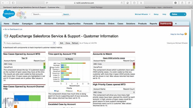 Common Types of Dashboards and Their Components in Salesforce