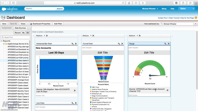 Creating Dashboards in Salesforce