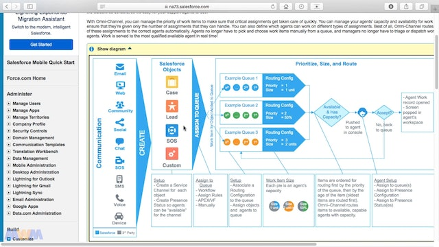 Enabling OmniChannel and Creating Service Presence Status