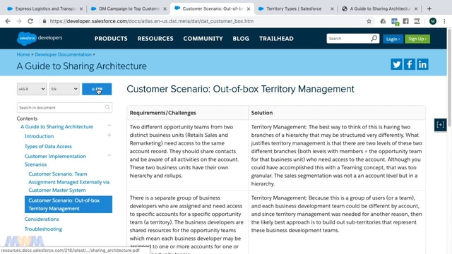 Customer Scenarios for Territory Management