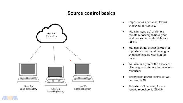 Introduction to Source Control