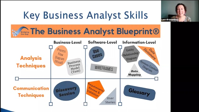 Launch Your Salesforce Business Analyst Career - February 10, 2020