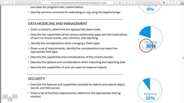 The Platform App Builder Exam Guide