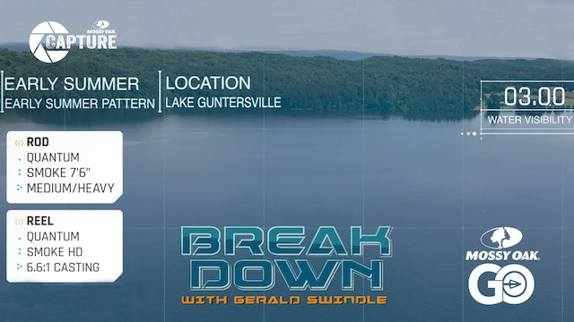 Lake Guntersville • Break Down