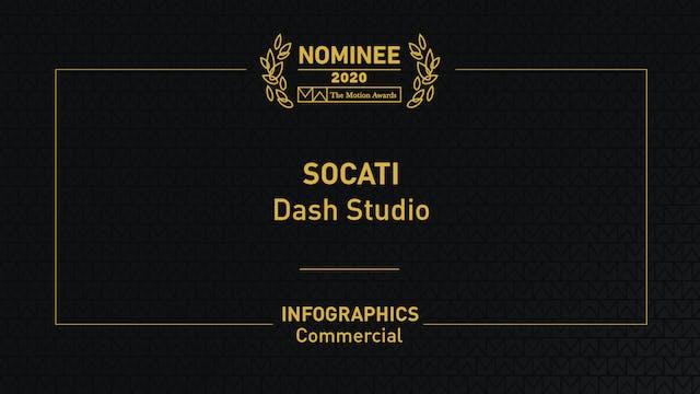 Socati