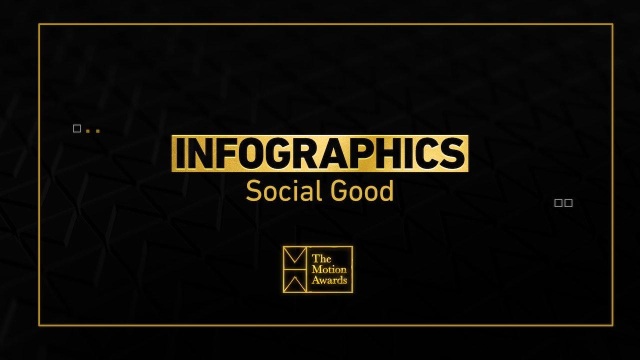 Infographics | Social Good