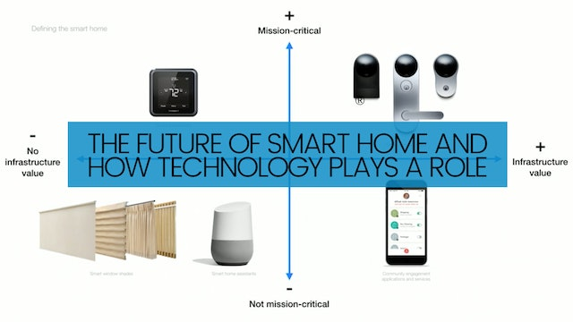 The Future of Smart Home and How Technology Plays a Role