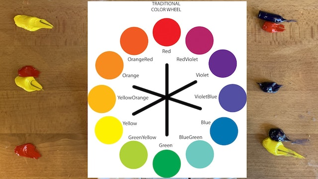 Traditional Color Wheel.png