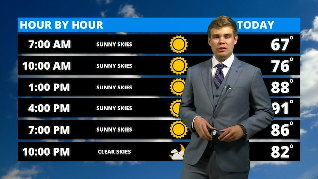 Tuesday Morning Weather - September 14
