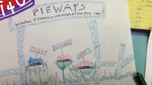Pieways Vol. 1: 2014