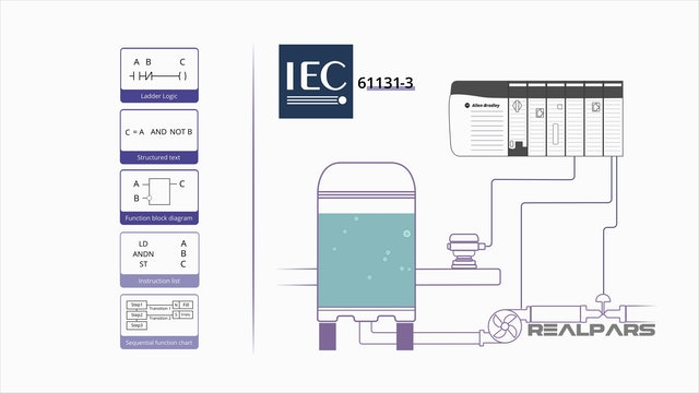 IEC 61131 Programming Using Ladder, Structured Text and Function Block
