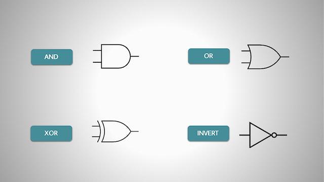 Using Logic Instructions in PLC Programming