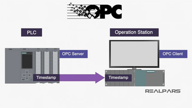 1. What is OPC Classic?