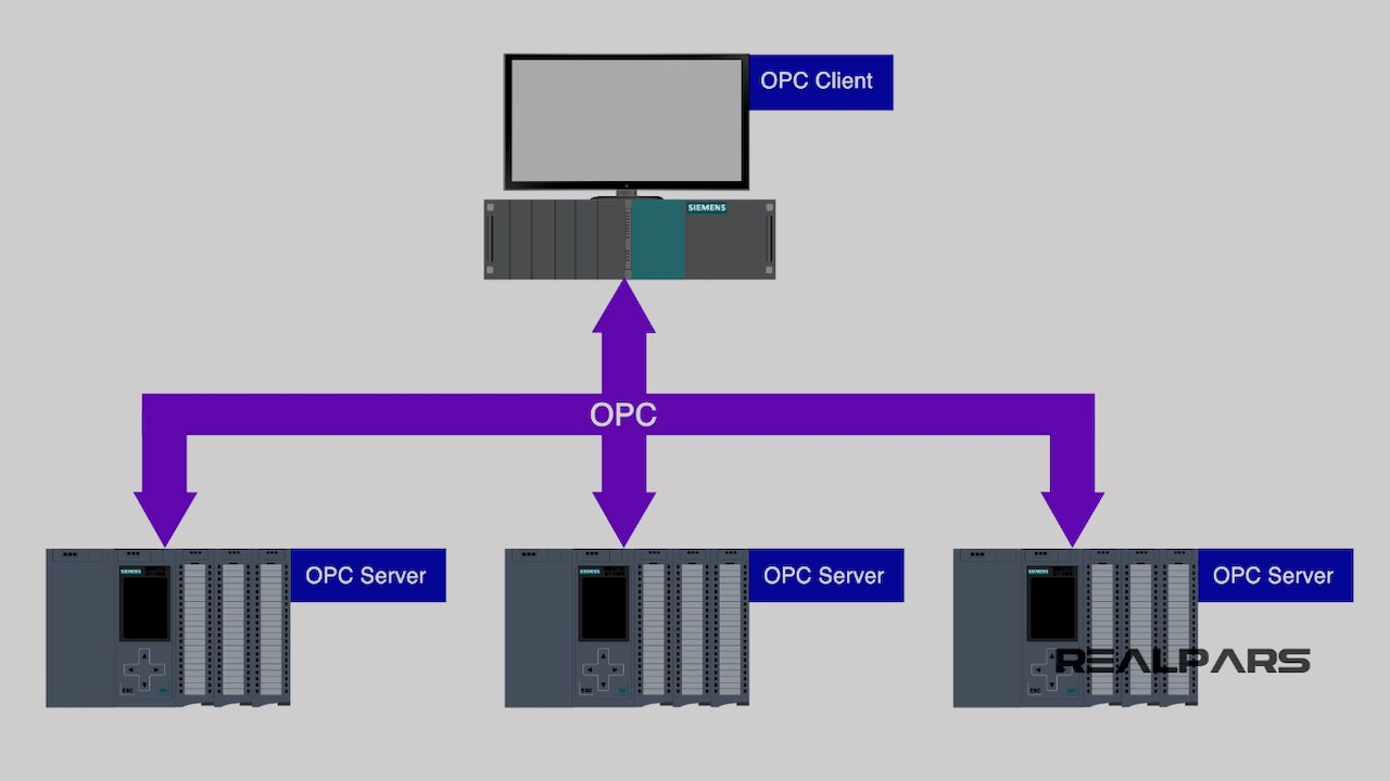 How to Configure OPC Classic